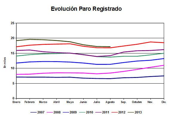 Paroagosto2013